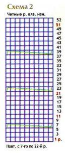 Схемы вязания кофточки спицами