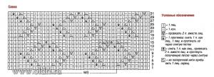 Схемы вязания рельефного узора