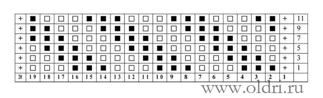 </p> <p>Схема вязания простого