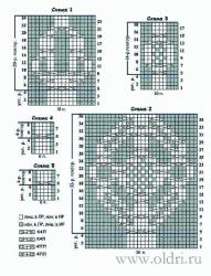 Женский вязаный свитер спицами - схемы вязания