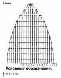 Схемы вязания крючком детской шапочки