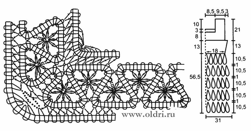 Вязаное платье крючком схемы