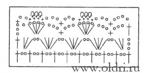 Схема ажурной обвязки шали