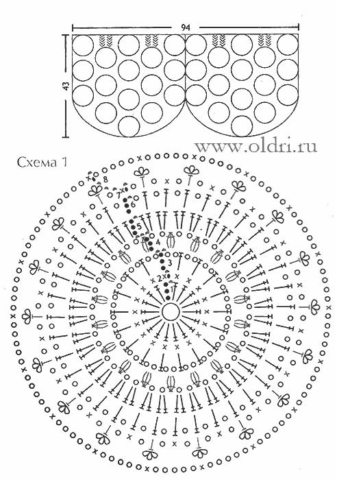 схемы вязания ажурного полотна крючком