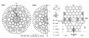 Схема вязания жакета и выкройка